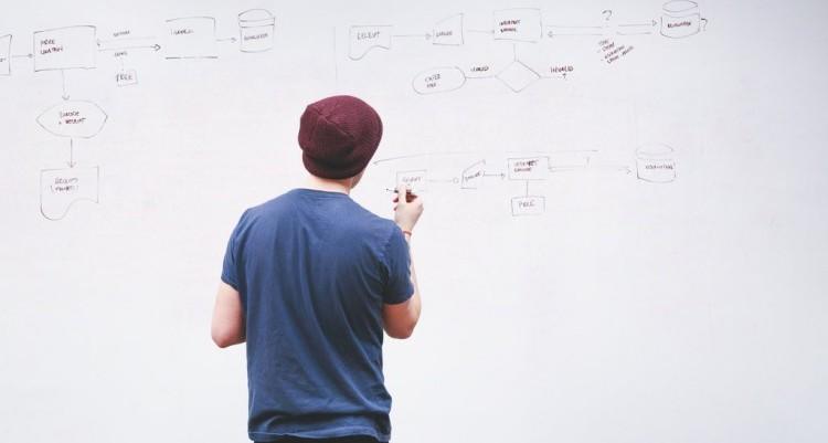 startup sales team training